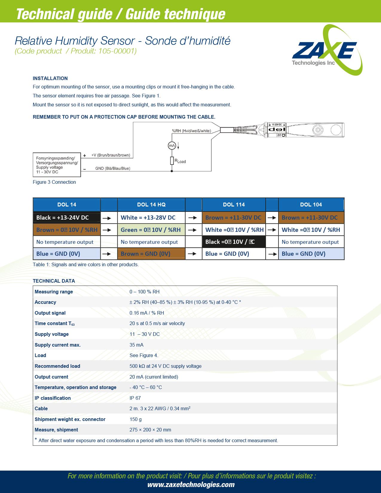 Relative Humidity Sensor